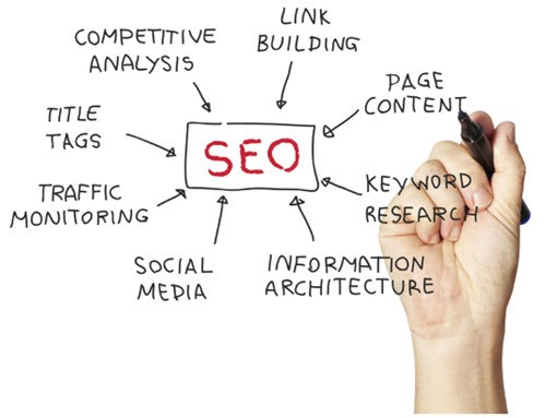 Colorado Search Engine Optimization Company